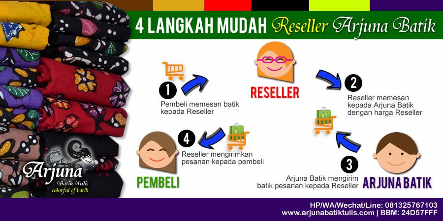 batik tulis arjuna  reseller programe